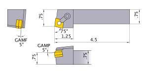 Mitsubishi MCRNL-124B Indexable Turning Holder forCN__43 Inserts